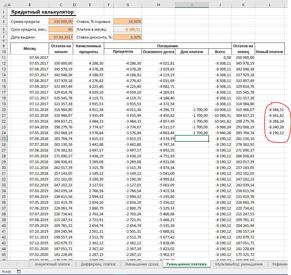 Рассчитать сумму кредита по зарплате в беларуси