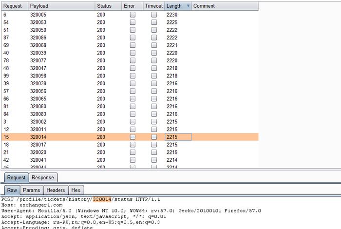 Уязвимость exchanger1 Уязвимость, Web, Hack, Взлом, Xss, Injection, Exchanger1, Безопасность, Длиннопост