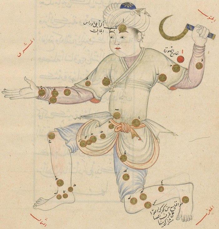 «Книга неподвижных звёзд» Абдуррахмана ас-Суфи – персидского астронома и переводчика Птолемея, 964 год Астрономия, Созвездия, Длиннопост