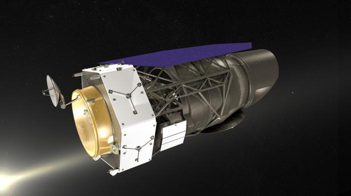 Конгресс собирается продолжить финансирование телескопа WFIRST Космос, Конгресс, Телескоп, NASA, 2020, Длиннопост