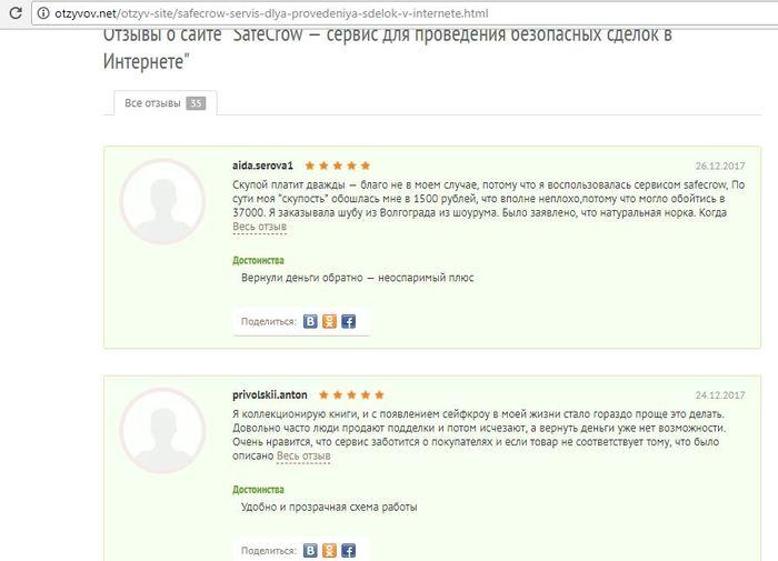 На чем зарабатывает auto.ru или как доят хомячков. Autoru, Мошенники, Интернет-Мошенники, Доска объявлений, Автору, Avito обман, Авито, Развод на деньги, Длиннопост