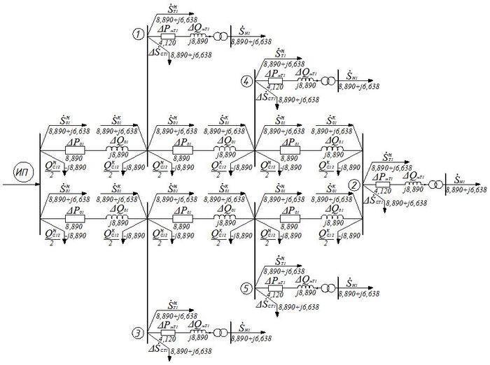 Когда твой шаблон схемы замещения кольцевой электрической сети походит на модель межгалактического истребителя