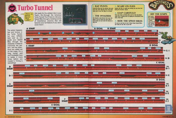 "Battletoads ""Turbo Tunnel"" Игры, Battletoads, Карта игры, Третий уровень"