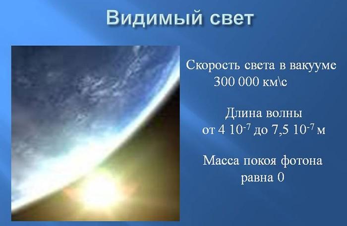 Скорость света для гуманитариев Физика, Скорость света, Теория относительности, Длиннопост