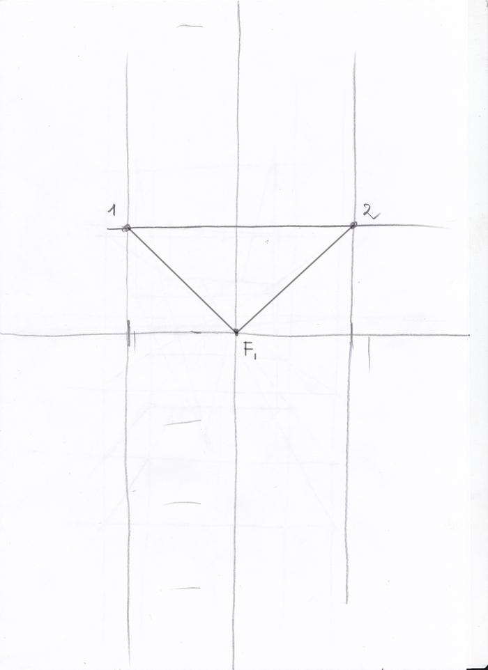 Как научиться рисовать? КАРТИННАЯ ПЛОСКОСТЬ. ТОЧКА ЗРЕНИЯ.