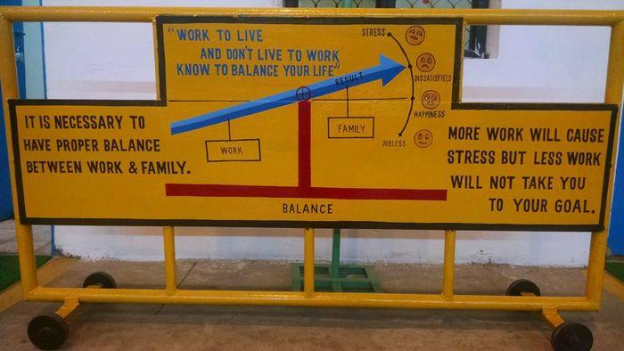 О семье и работе Работа, Дом, Время, Семья, Индия