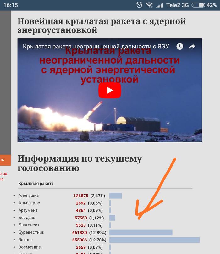 Новая ракета - Ватник... Ракета, Голосование, Министерство Обороны РФ