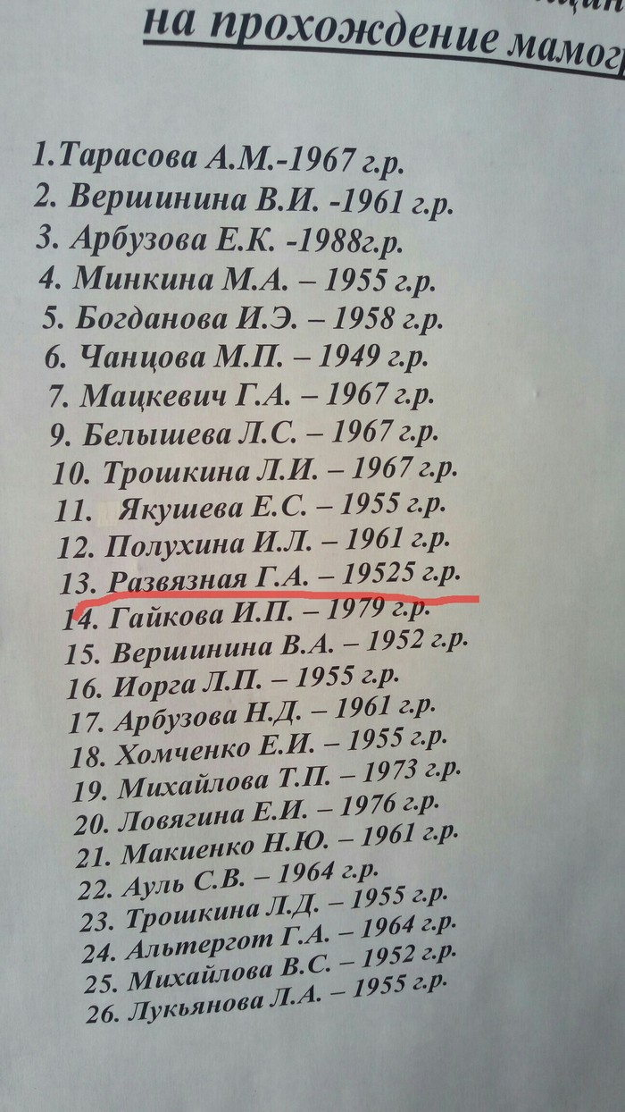 Человек из будущего))