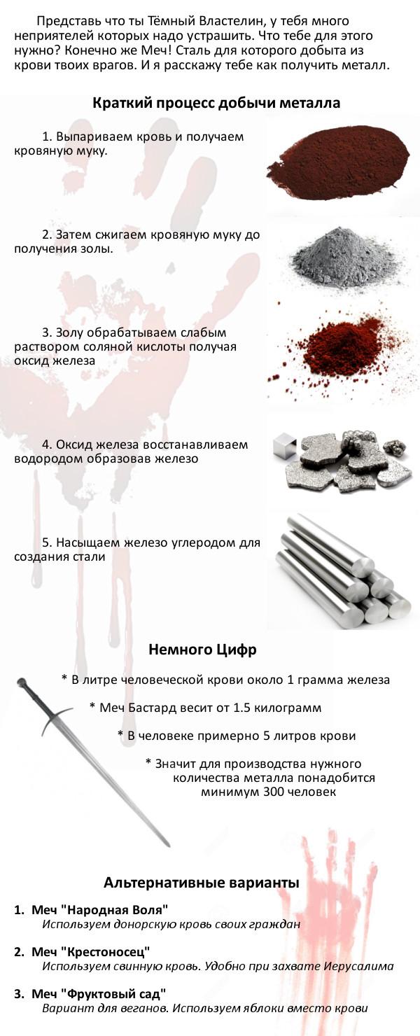 https://cs10.pikabu.ru/post_img/2018/03/22/5/152169886118313583.jpg