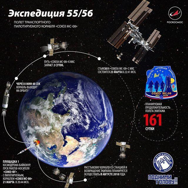 Очередной запуск нашей пилотируемой ракеты Союз МС-08 прошел успешно Космос, Космонавтика, Россия, 2018, Видео, Длиннопост