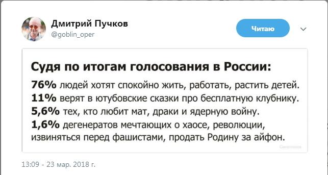 О выборах Политика, Выборы 2018, Дмитрий Пучков, Twitter, Скриншот
