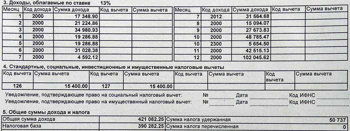 Российская и немецкая наука с моей точки зрения Наука, Россия, Германия, ФАНО, РАН, Длиннопост