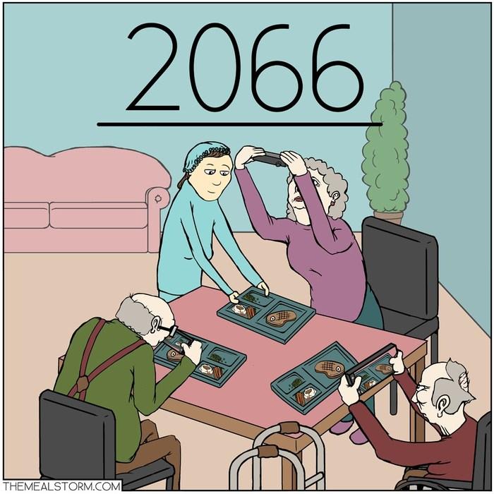 Будущее.