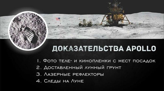 Разоблачение лунного заговора (Часть 1) Антропогенез, Ученые против мифов, Лунный заговор, Виталий Егоров, Стенограмма, Видео, Длиннопост