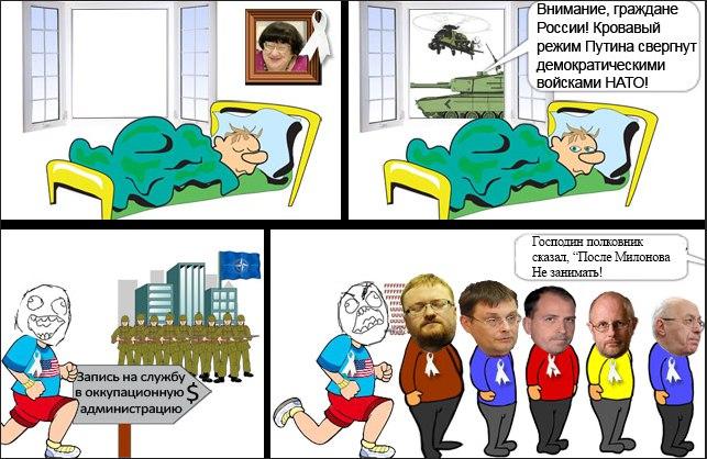 Оккупация России. Как это будет
