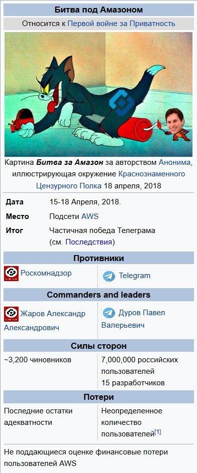 Битва под Амазоном Telegram, Блокировка, Роскомнадзор