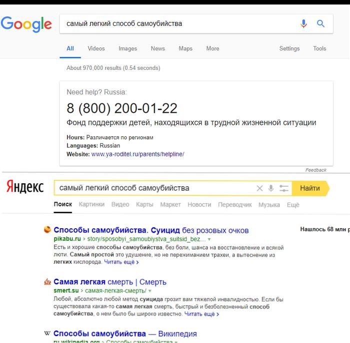 Хммммм Google, Яндекс, Суицид, Скриншот, Поисковые системы