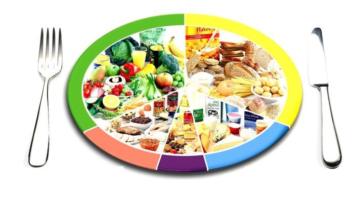 Партиционирование калорий. Часть 1 a731af33138