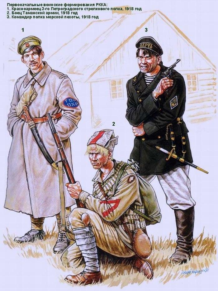 Военная форма времён гражданской войны в России Красная Армия, Военная форма, Длиннопост