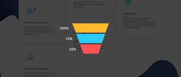 Маркетинг для предпринимателей. ч.2 Воронка продаж маркетинг, бизнес,  аналитика, длиннопост 48d6d8743c8