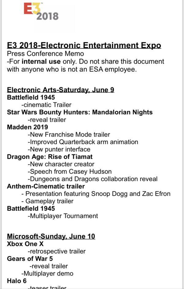 Подробный список презентаций на E3 2018 Игры, E3, 2018, Длиннопост