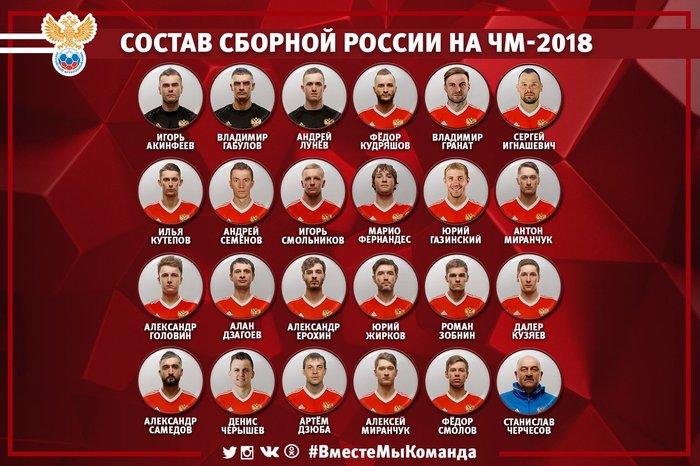 Спасибо, мужики! Чемпионат мира по футболу 2018, Сборная россии по футболу, Спасибо, Футбол