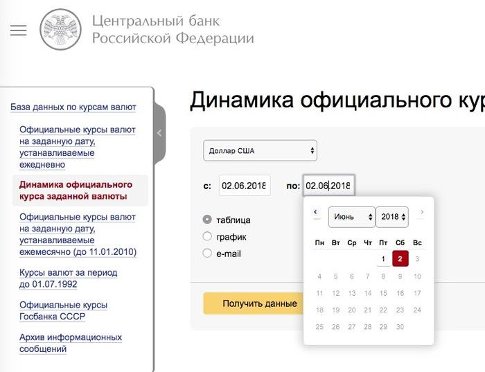 Мелочь по карманам — наше всё. Яндекс-деньги. Яндекс деньги, Курс валют, Длиннопост