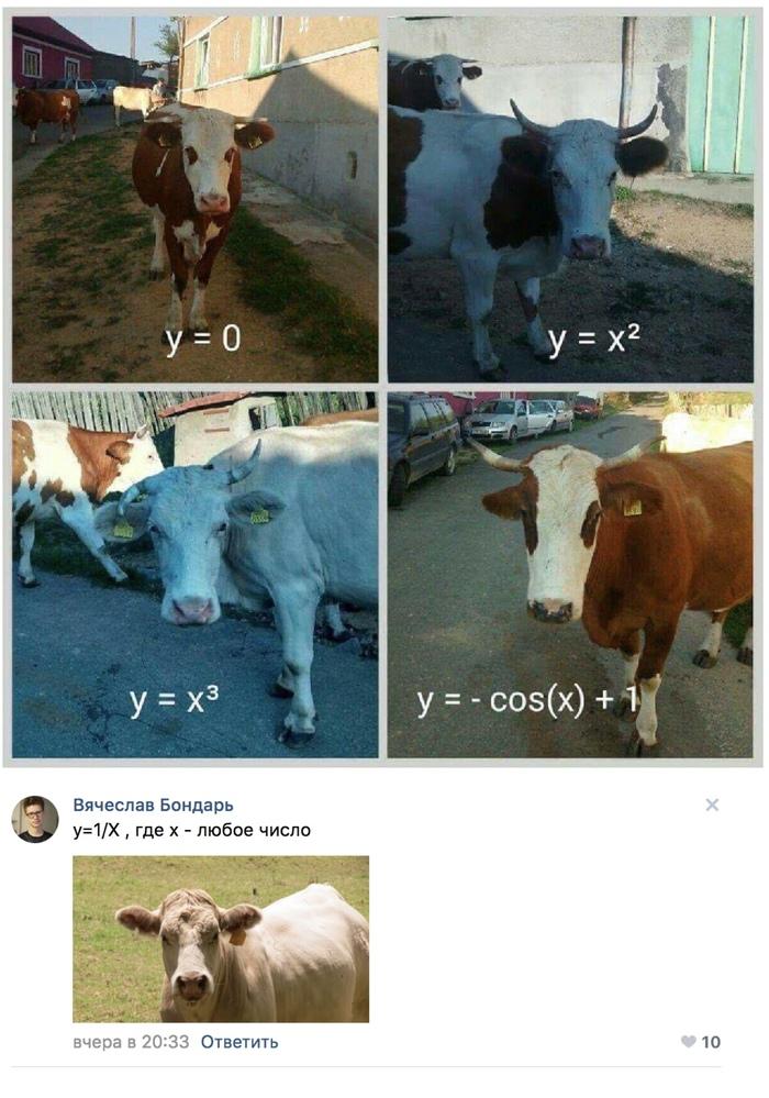 Занимательная геометрия. Учим графики функций.