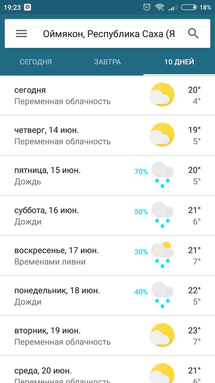 Теперь я знаю, куда поеду следующим летом, погреться на солнышке... Погода, Магнитогорск, Оймякон, Длиннопост