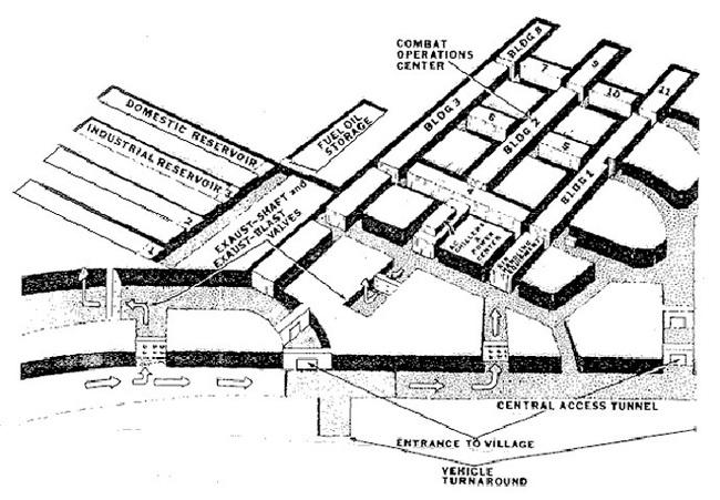 Бункер Судного дня: подземный американский город под горой Шайенн. Гора шайен, Ядерная война, Длиннопост