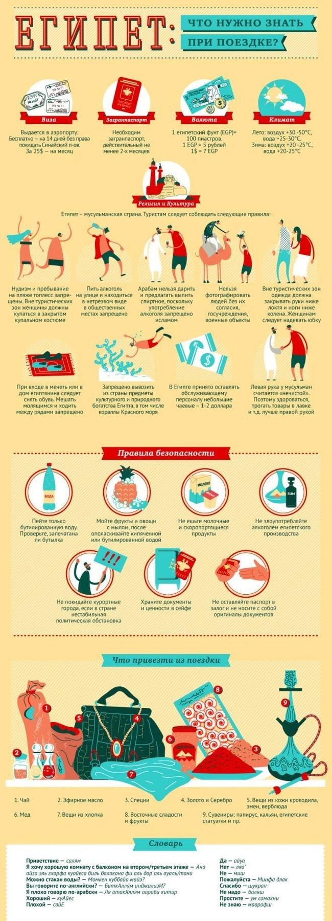 Отпускное отпуск, путешествия, страны, куда поехать, лето, длиннопост, инфографика