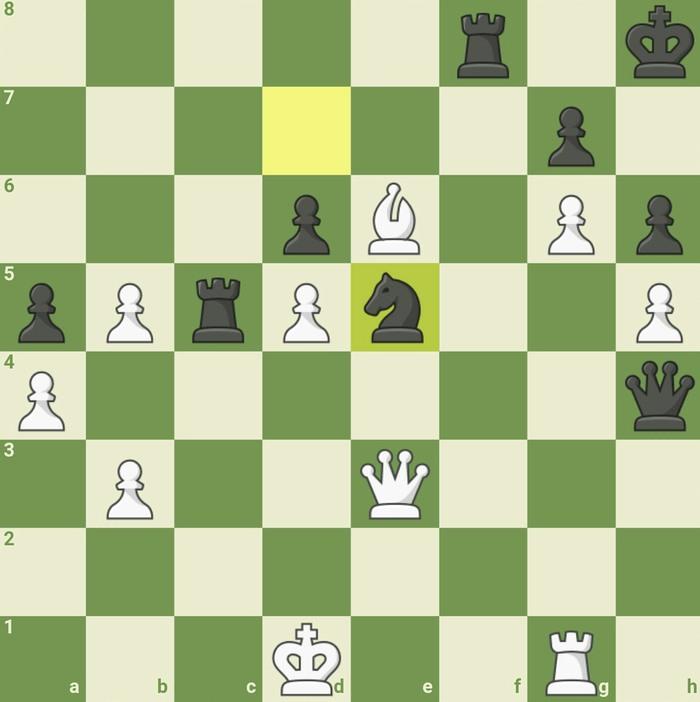 Шахматная задача Шахматы, Шахматные задачи, Chesscom