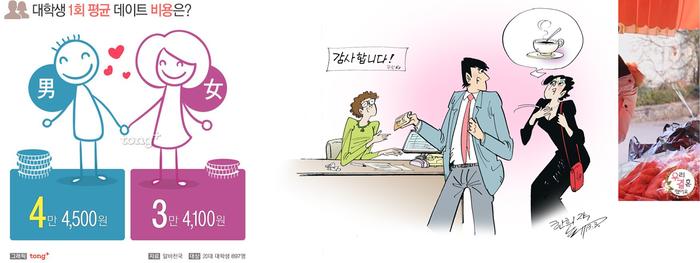 Про отношения в Южной Корее Корея, Южная корея, Азиаты, Отношения, Любовь, Армия, Пара, Длиннопост
