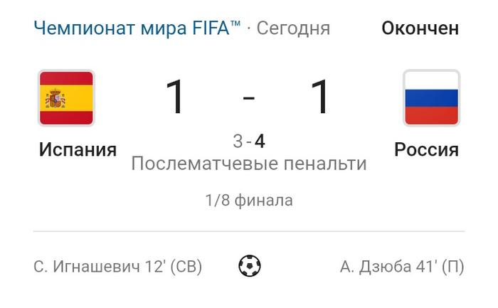 И так Спор, Чемпионат мира по футболу 2018, Футбол, Длиннопост