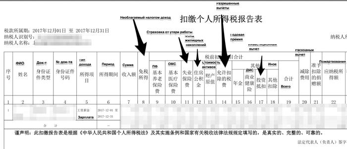 Налоги и пенсии в Китае Китай, налоги, Пенсия