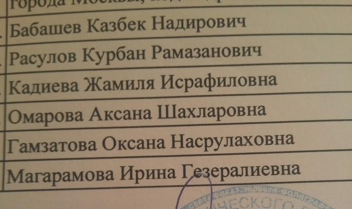 Черные риелторы, продолжение. Черный риэлтор, Дагестан, Долевая собственность, Мошенники