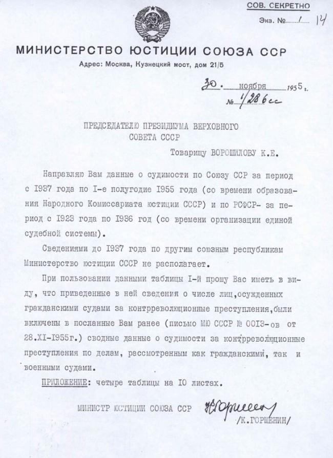 О количестве осужденных судами СССР с 1937 по 1955 СССР, Сталин, Репрессии, История, Документы, Длиннопост, Видео