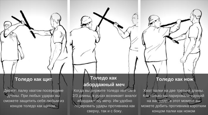 Как защитить себя с помощью палки или подобного ей предмета Самооборона, Палочное фехтование, Дубина, Бита, Техника, Оружие, Видео, Длиннопост