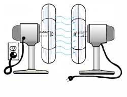 Гидромуфта и гидротрансформатор. Небольшой пост дополнение к теме о блокировке гидротрансформатора АКПП, Гидротрансформатор, Пояснение, Гидромуфта, Длиннопост