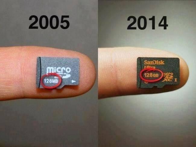 Было — стало. Как изменились технологии. Прогресс, Сравнение, Картинка с текстом, Длиннопост