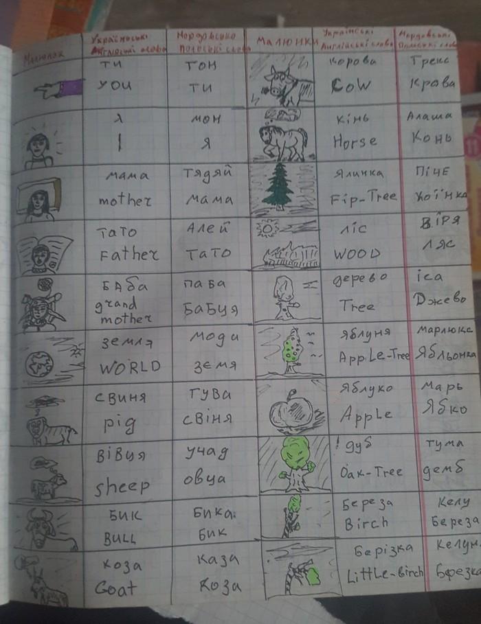 Какявдетствеучилдругиеязыки 90-е, Детство, Иностранные языки, Картинки, Тетрадь, Длиннопост