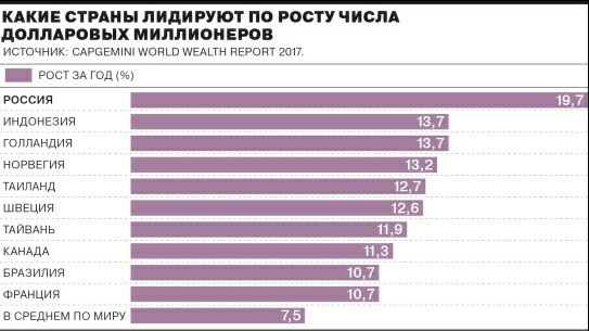 Еще раз о пенсионной реформе Политика, Пенсионная реформа, Справедливость, Налоги, Видео, Длиннопост