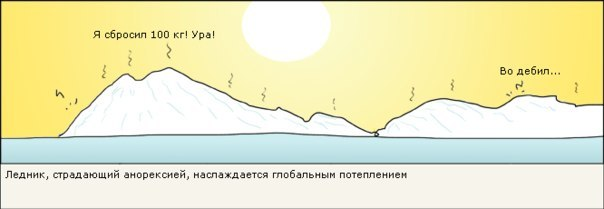 Ледниковые заморочки