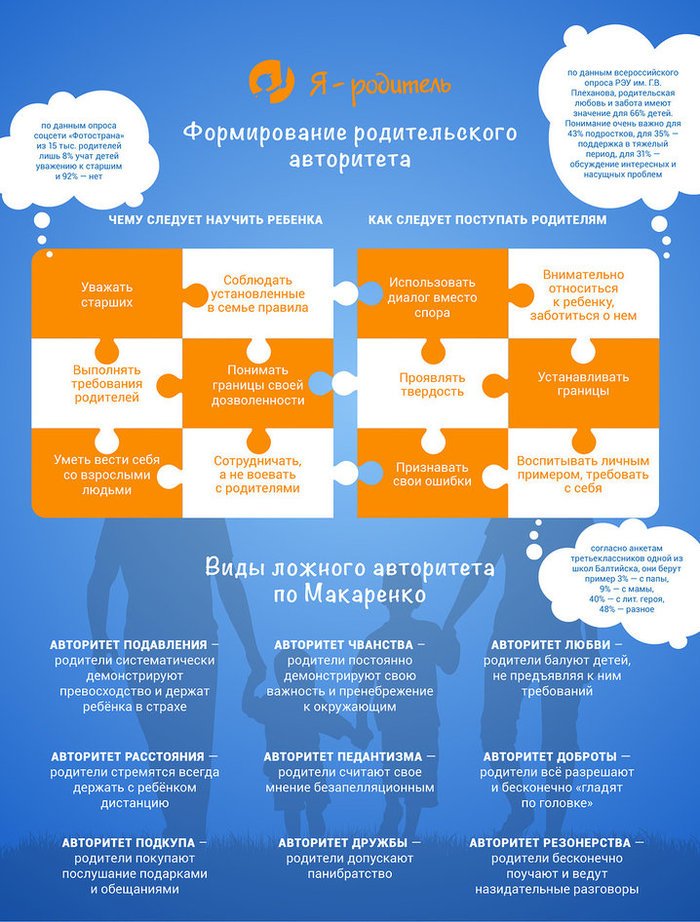 Виды «ложного авторитета» по Макаренко. На заметку, Макаренко, Авторитет, Длиннопост