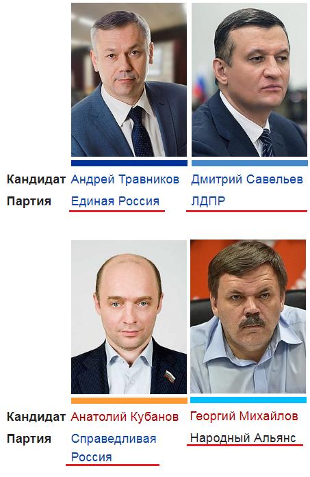Выборы 2018 губернатора Новосибирской области. Политика, Выборы 2018