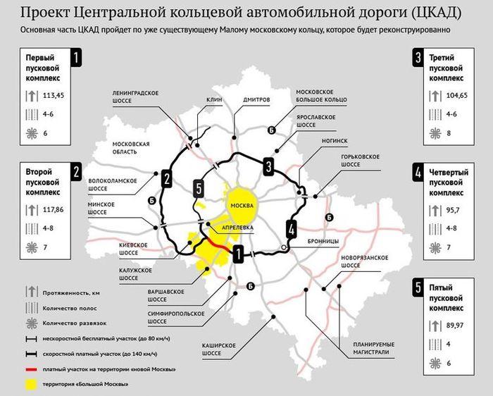 ЦКАД Цкад, Бетонка, Без рейтинга, Длиннопост