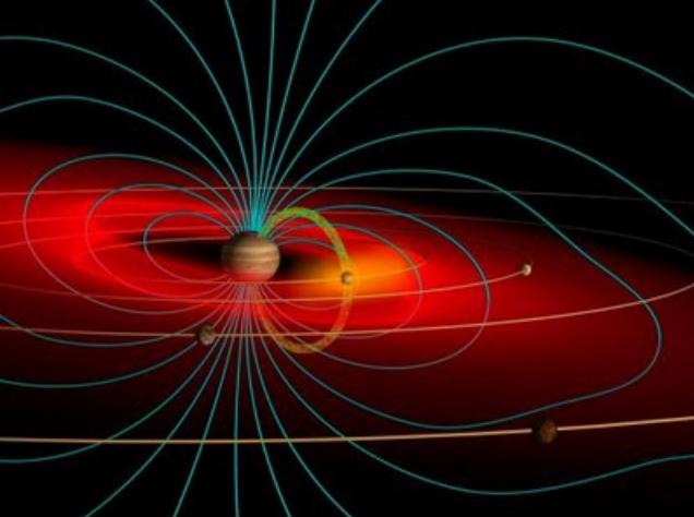 По данным от Juno удалось установить, что у магнитного поля Юпитера нет Северного полюса Юпитер, Планета, Juno, Полюс, Магнитное поле, Космос