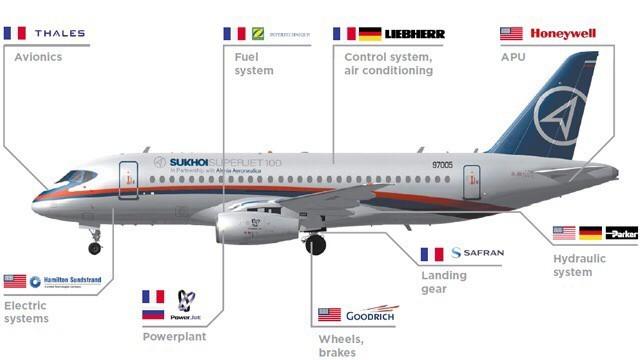 SSJ100 прибавится в АФЛ Авиация, Аэрофлот, Самолет, Sukhoi Superjet 100