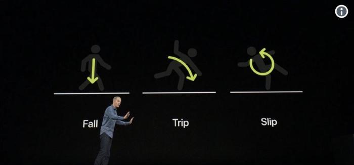 Новые часы Apple Watch Series 4 сами позвонят в скорую, если вы упадёте с лестницы или с чего-нибудь ещё и минуту не будете двигаться. Новый айфон, Айфономания, Apple, Стив Джобс, Apple watch, Iphone, Москва, Смешное