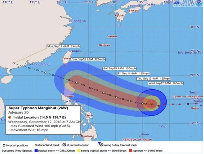 Тайфун Мангхут в Китае и его последствия Мангхут, Китай, Стихийное бедствие, Катастрофа, Тайфун, Видео, Длиннопост